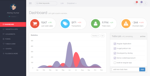 PREMIUM: Brio Web App – Bootstrap Admin Template + Angular